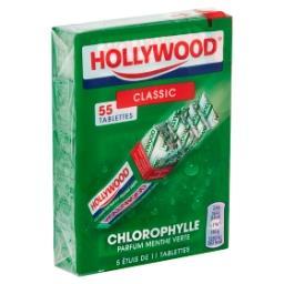 Chewing gum à la chlorophylle