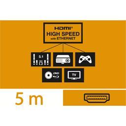 Câble HDMI haute vitesse avec Ethernet mâle/mâle