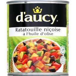 Ratatouille recette niçoise