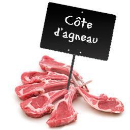 Côte d'AGNEAU