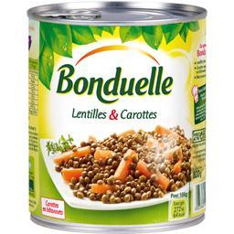 Lentilles & carottes