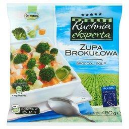 Kuchnia eksperta Zupa brokułowa